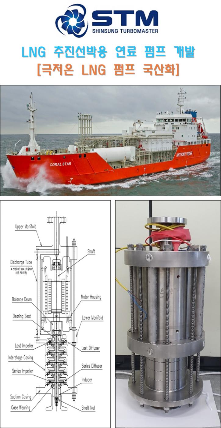 11.2019.10(주)신성터보마스터 LNG 추진선박용 연료 펌프 개발.png